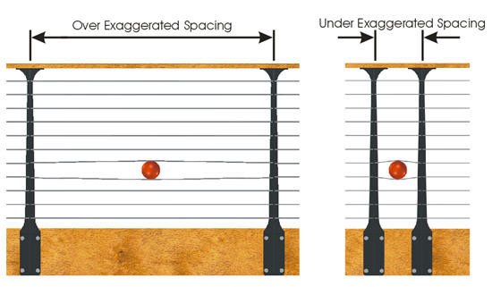 Railing Building Codes - 4-inch sphere rule effects on post spacing