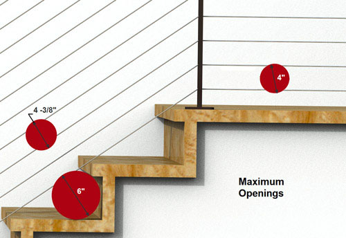 Railing Building Codes - Maximum guard openings