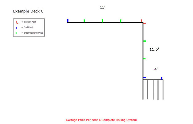 Cable Railing Pricing Tool-Example Railing C