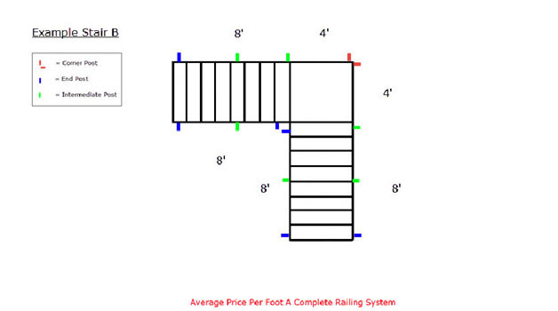 Stair Railing Pricing Example: L Shaped Stair