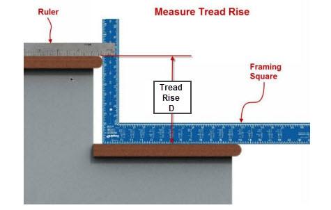 Measure the Tread Rise