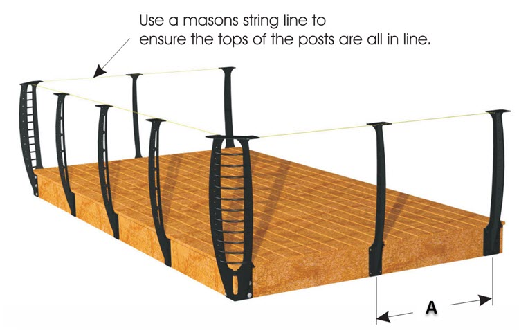 Illustration of intermediate post layout on deck using mason string for leveling.