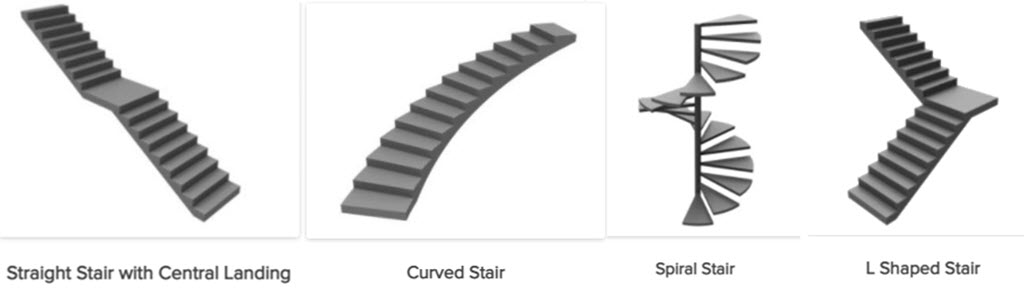 illustration of straight stairs, curved stairs, spiral stairs and L shaped stairs